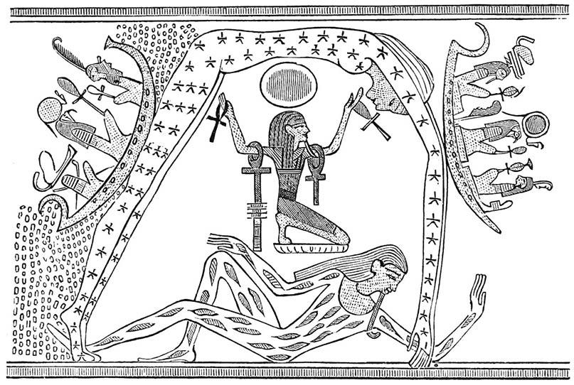 Der Lufgott Schu trennt mit erhobenen Armen die beiden Geliebten Nut und den Erdgott Geb Bild: Wikimedia Commons